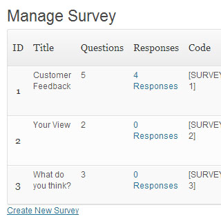 wordpress plugin focus simple surveys for your site tsohost blog